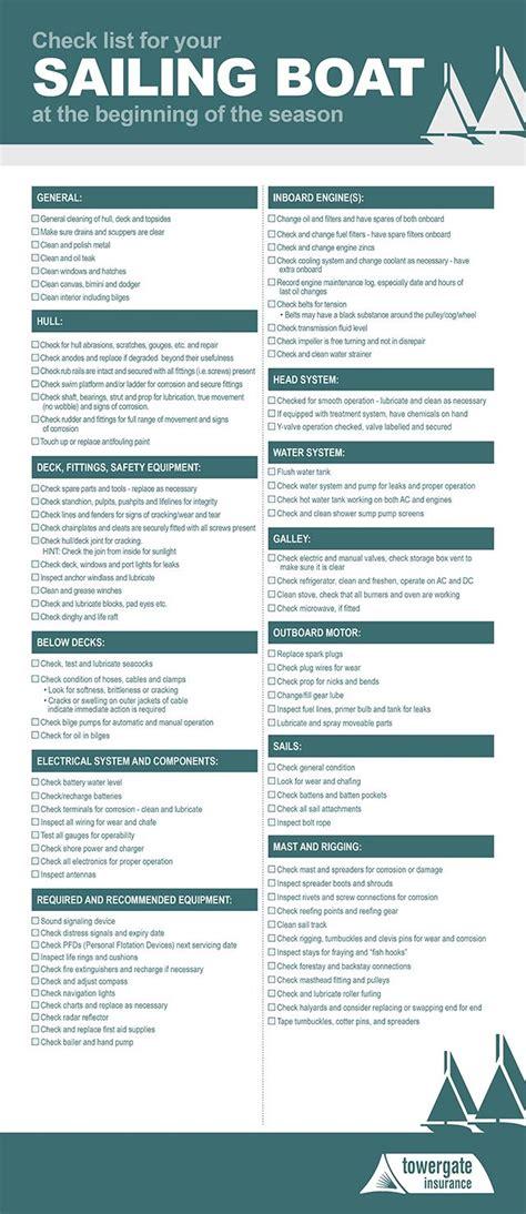 sailboat insurance pre season sailing checklist towergate insurance