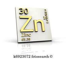 zinco tavola periodica zinco archivio artistico illustrazioni 1 000 zinco oltre