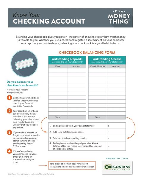 Forum Credit Union Address For Checks Your Checking Account Oregonians Credit Union