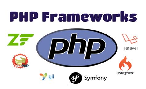 best framework in php top points to consider when choosing a php framework