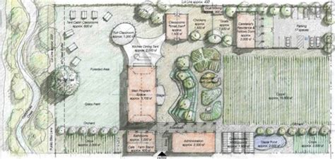 one acre spread how many homestead layout acre homestead layout and news farm layout and acre on
