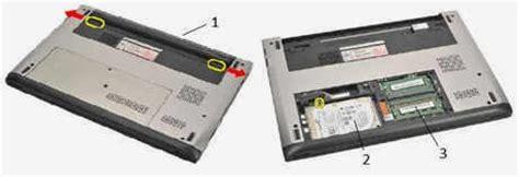 Perbaikan Hardisk Laptop mengenal bagian bagian laptop dan fungsinya perawatan