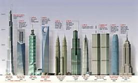 Foto Rancangan Burj Kalifah Dubai Gedung Tertinggi Dunia - Terbaru ...