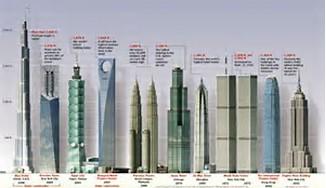 Foto Rancangan Burj Kalifah Dubai Gedung Tertinggi Dunia .