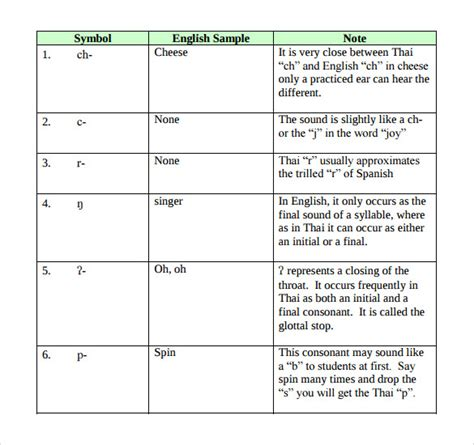 thai alphabet chart 9 sle thai alphabet charts sle templates