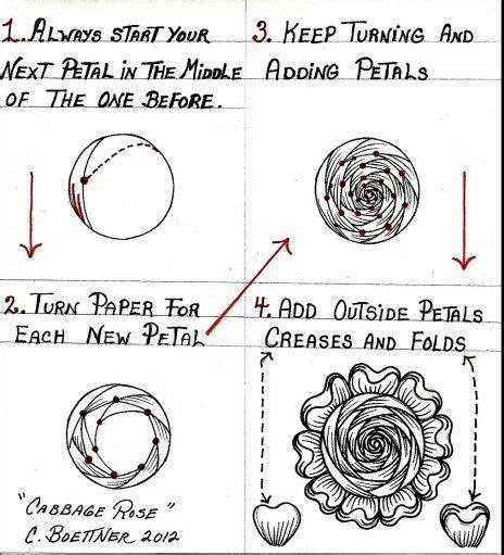zentangle pattern rose cabbage rose zentangle patterns pinterest