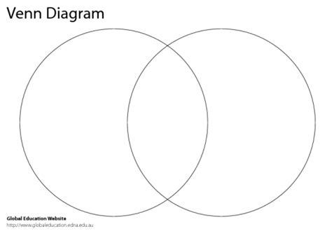 best venn diagram venn diagram 28 images venn diagram elves on shelves