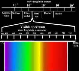lloyd godman index light and lighting