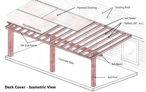 patio cover plans build  patio cover  deck cover