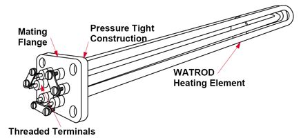 3 phase immersion heater wiring diagram 39 wiring