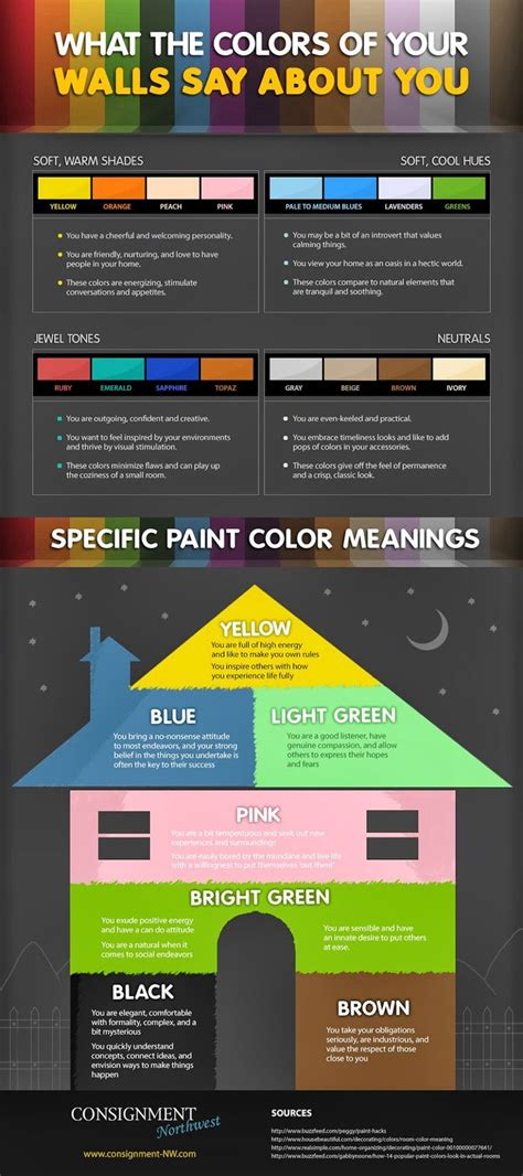 paint color meanings what does your paint color mean infographics