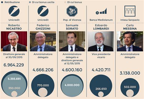 stipendio in banchieri italiani stipendi in crescita ecco i pi 249