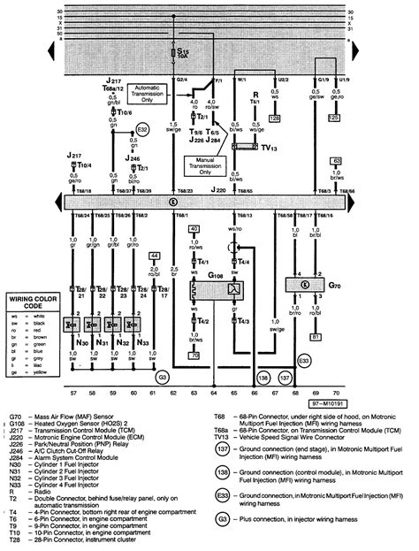 wiring diagram for 1996 volkswagen golf get free image