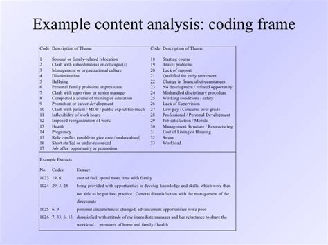 content analysis coding sheet template analysing texts using documents