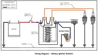 ignition coil condenser wiring diagram get free image about wiring diagram
