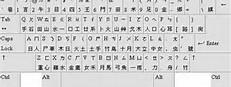 Chinese Keyboard Layout