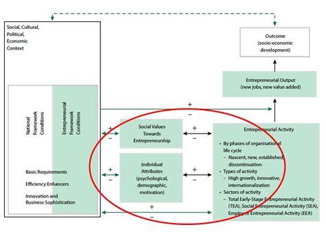 conceptual framework research paper sle conceptual framework for research paper 28 images