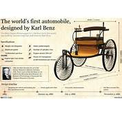 Automobile The World And First Car On Pinterest