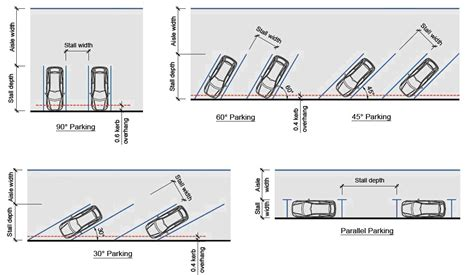 car parking plan with dimensions plan with the car parking parallel parking dimensions escortsdebiosca com