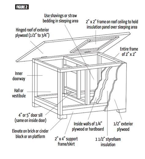 concrete dog house design cinder block dog house plans
