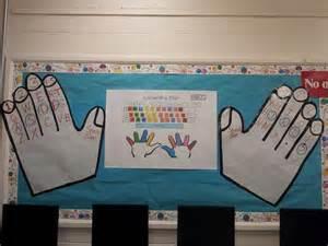 technology classroom decorations computer lab bulletin board ideas bulletin board ideas