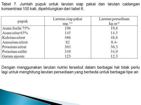 Pupuk Potasium Nitrat pembuatan larutan nutrisi baku untuk hidroponik ppt