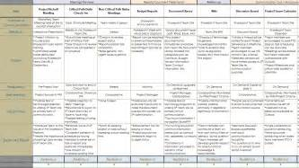 communication plan communication plan outline template