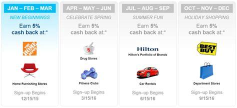 Cashback Calendar 2016 Visa Back Calendar Complete Pdf Library