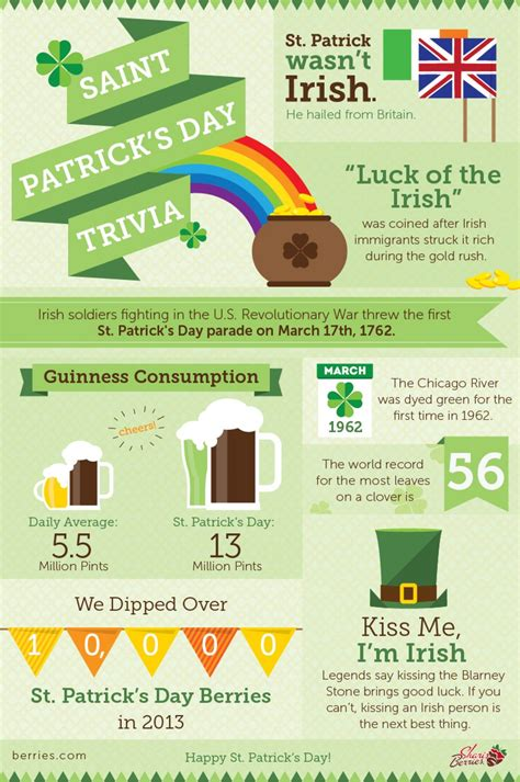 ireland facts about christmas st s day trivia infographic infographics trivia st s day