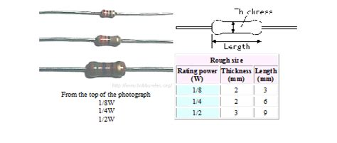 resistor physical size chart 28 images fuse resistor anandtech forums wattage rating pull
