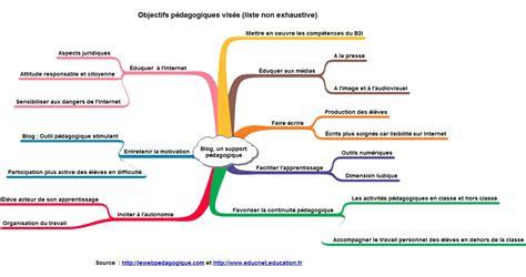 blogger support outils p 233 dagogiques du web 2 o