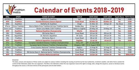 Calendar Events 2018 Calendar Of Events Triathlon Malta