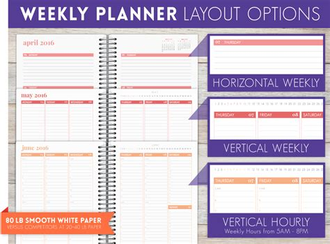 planner layout personal planner weekly planner by purpletrail