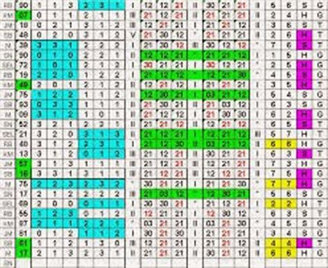 data togel hongkong daftar keluaran togel hongkong hari