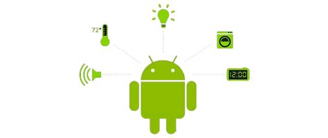 service android android development hexalab software pvt ltd