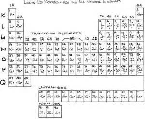 wvges cats environmental geochemistry 2002