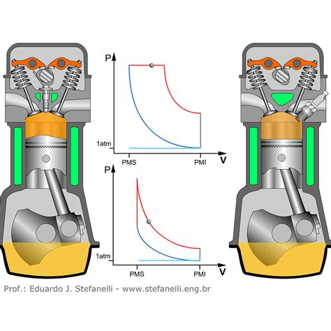 16 automobile diagrams diesel engine power plant
