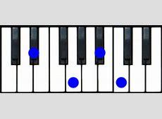 D#6 or Eb6 Piano Chord G Sharp Minor Chord Piano