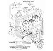 Cartaholics Golf Cart Forum  &gt Club Car Wiring Diagram Electric