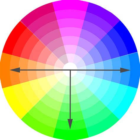 Color Wheel Scheme Mobile App Design 14 Trendy Color Schemes