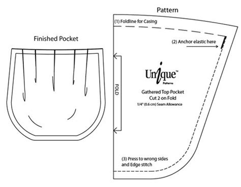 17 best images about sewing pocket patterns on pinterest