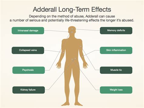 How To Detox From Adderall At Home by Adderall Facts Effects Adderall Addiction Treatment