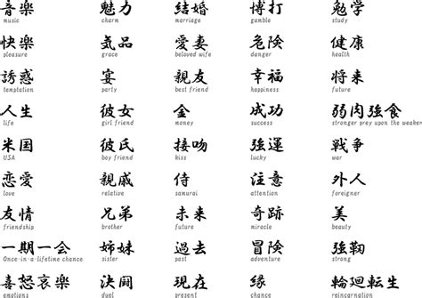 tattoo designs japanese kanji translation kanji tattoo designs