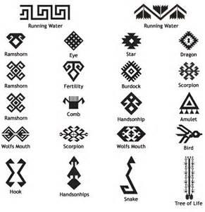 Hawaiian tribals and meanings hawaiian tribal tattoos meaning strength