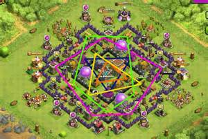 Best defense at clash of clans clash of clans best defense against