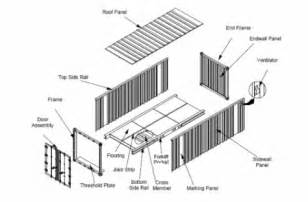 Shipping Container Home Design Kit Download architecture yp shipping container homes stacking