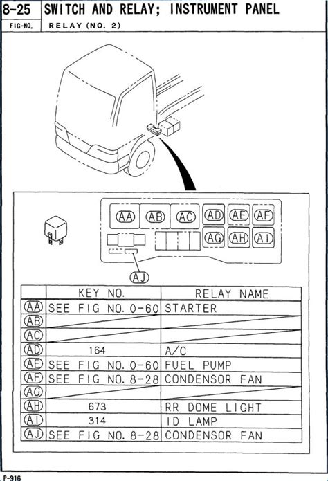 appealing npr headlight wiring diagram pictures best