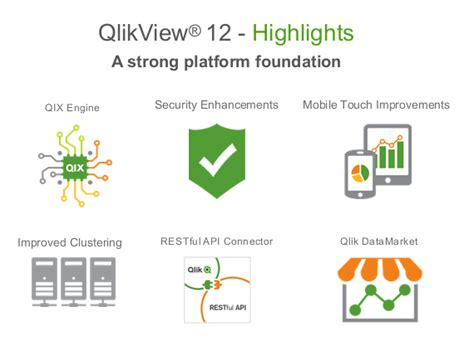 qlik sense developer tutorial pdf what s new in qlikview 174 12 aven sys consulting