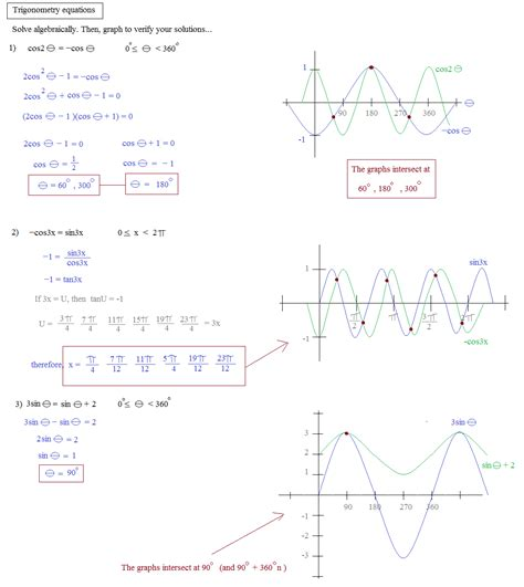 Trig Equations Worksheet by Solving Trigonometric Equations Worksheet Lesupercoin