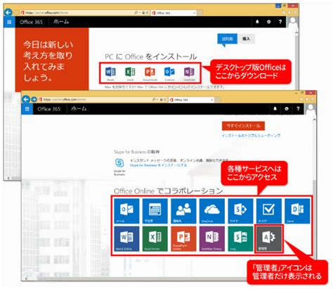 List Of Business Models In Personal Mba Drive by 第2回 Office 365で利用できるサービス 初期設定 メール編 中堅 中小企業のためのoffice 365
